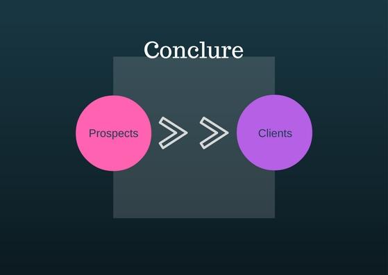 Conclure une vente sur le web, gagner des clients grace à l'inbound marketing