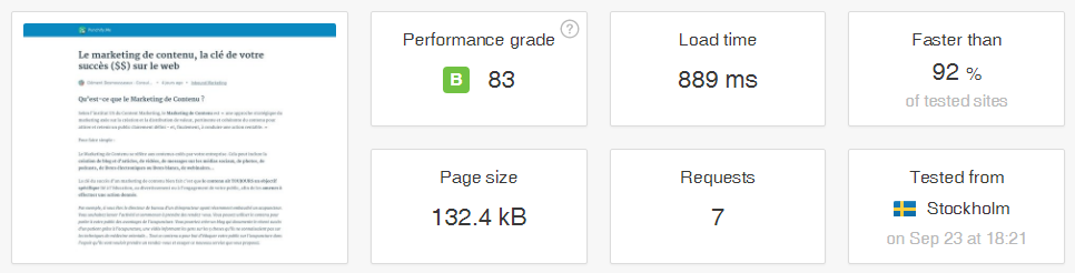 Les performances de vitesse de chargement après installation du plugin AMP sur site wordpress