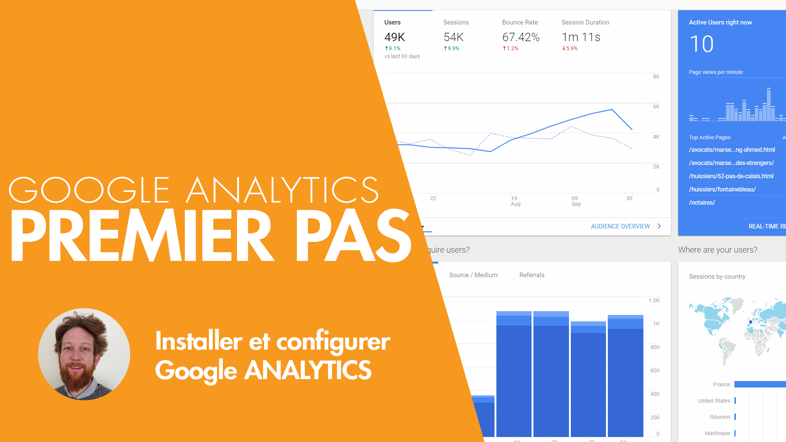 Google Analytics : installer et régler Google Analytics