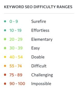 se-ranking-kd